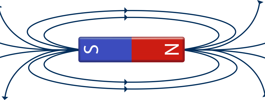 Hvordan fungerer en Magnet
